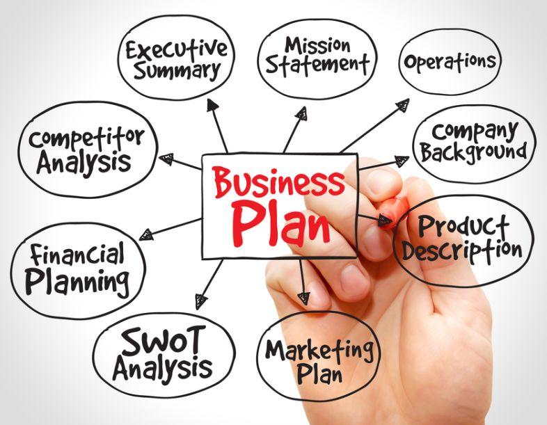 üzleti terv startup, induló vállalkozás számára